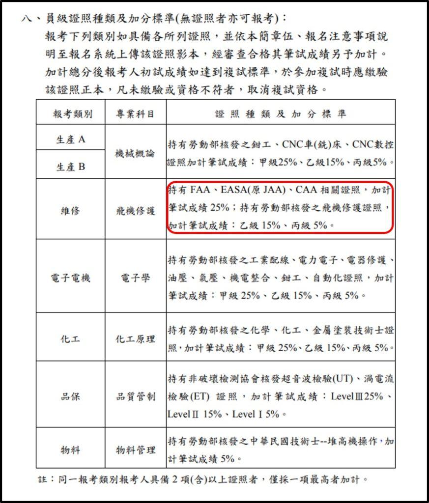 漢翔航空甄選簡章